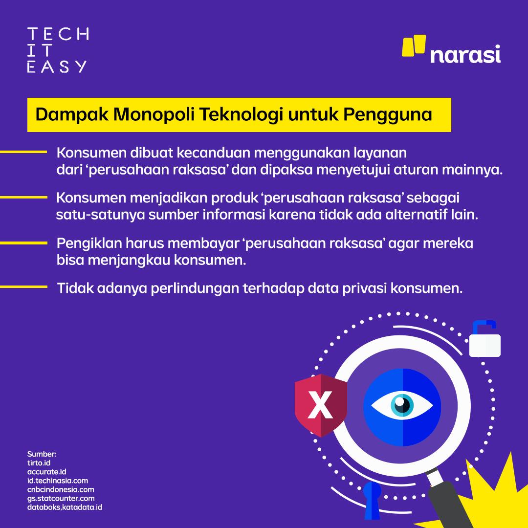 Ini dampak dari monopoli teknologi, salah satunya bikin kecanduan pengguna. #techiteasy #narasitech #narasi #monopoliteknologi