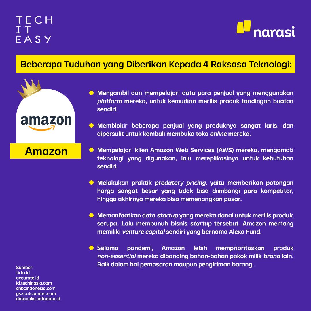 Selama pandemi, Amazon dituduh lebih memprioritaskan produk non-essential merka dibanding bahan-bahan pokok milik brand lain. Baik dalam hal pemasaran maupun pengiriman. #techiteasy #narasitech #narasi #monopoliteknologi