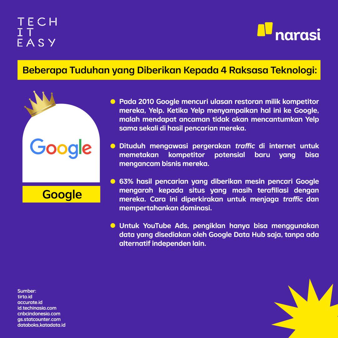 Google dituduh mengawasi pergerakan traffic di internet untuk memetakan kompetitor potensial baru yang bisa mengancam bisnis mereka. #techiteasy #narasitech #narasi #monopoliteknologi