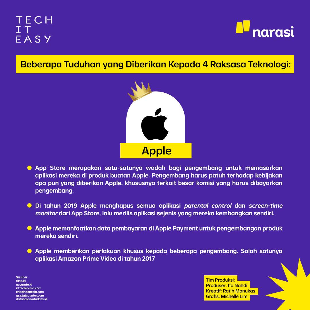 App Store merupakan satu-satunya wadah bagi pengembang untuk memasarkan aplikasi mereka di produk buatan Apple. Pengembang harus patuh terhadap kebijakan apa pun yang diberikan Apple, khususnya terkait komisi yang harus dibayarkan pengembang. #techiteasy #narasitech #narasi