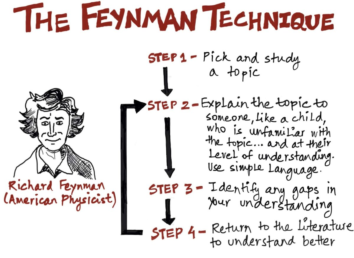The Feynman Technique from Twitter