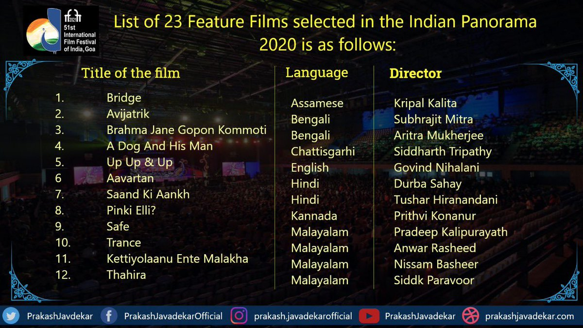Happy to announce the selection of 23 Feature and 20 non-feature films in Indian Panorama of 51st IFFI.  @MIB_India
