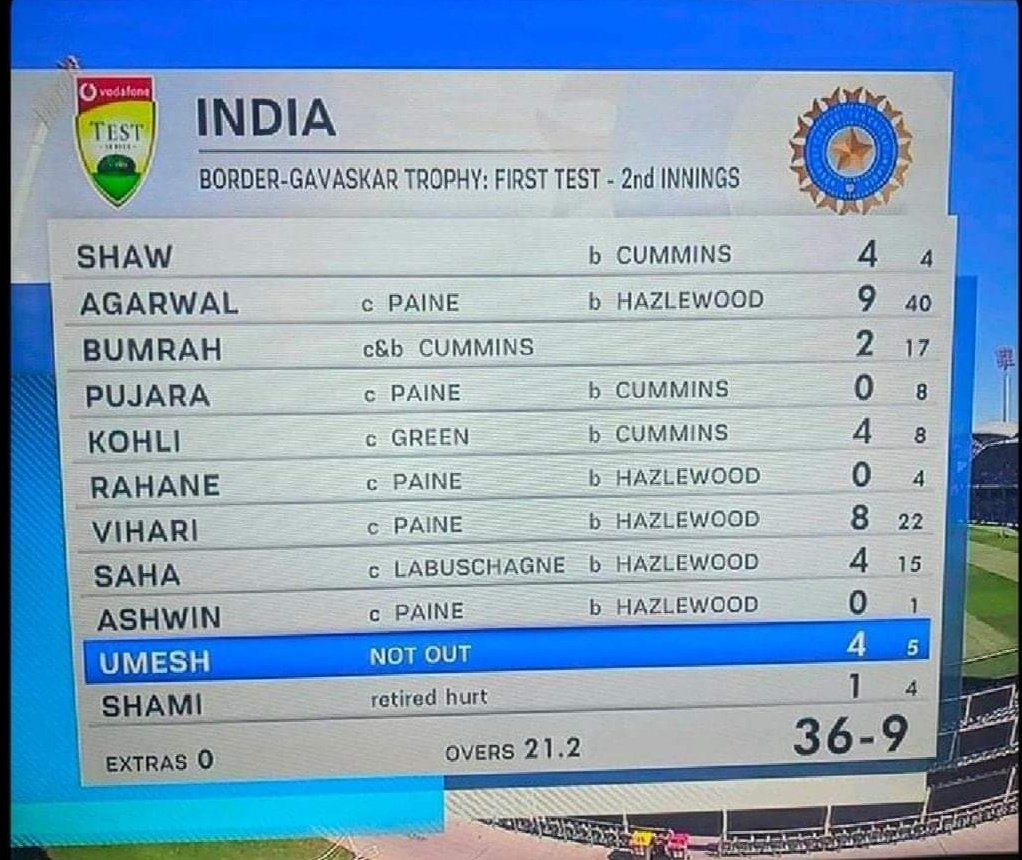 Nothing just my school test Monthly record out of 10 ✌️😂. #AUSvIND
