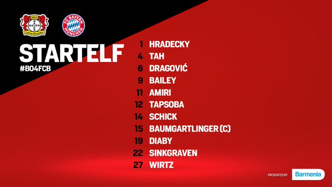 The Bundesliga Thread 20/21  - Page 9 EpnQj9jXEAAQC7C?format=jpg&name=small