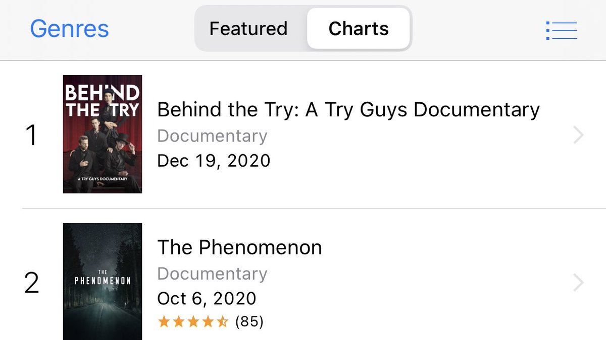We did it! We're number one in docs today! All thanks to you guys 😭❤️🍾 Behind The Try: A Try Guys Documentary is available EVERYWHERE now! Watch it tonight! 👀