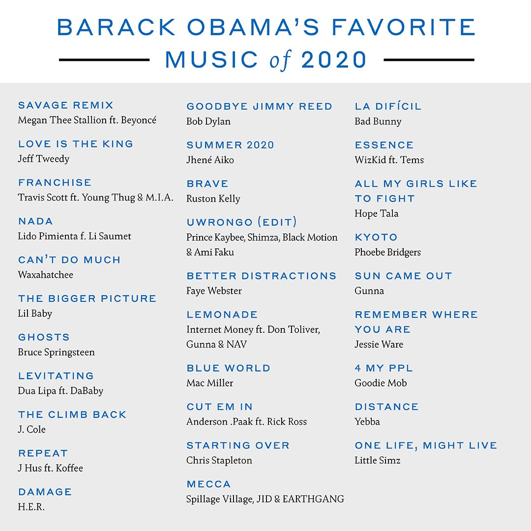 Here are some of my favorite songs of the year. As usual, I had some valuable consultation from our family music guru, Sasha, to put this together. I hope you find a new song or two to listen to.