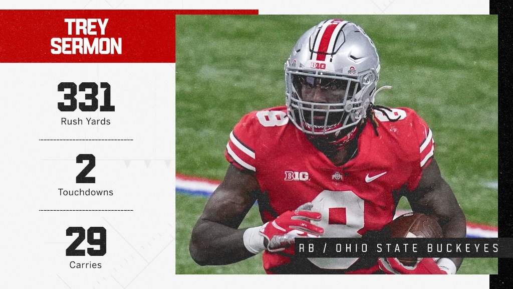 TREY SERMON CAME TO PLAY 😤   He set an Ohio State single-game record AND Big Ten Championship record with 331 rushing yards ‼️