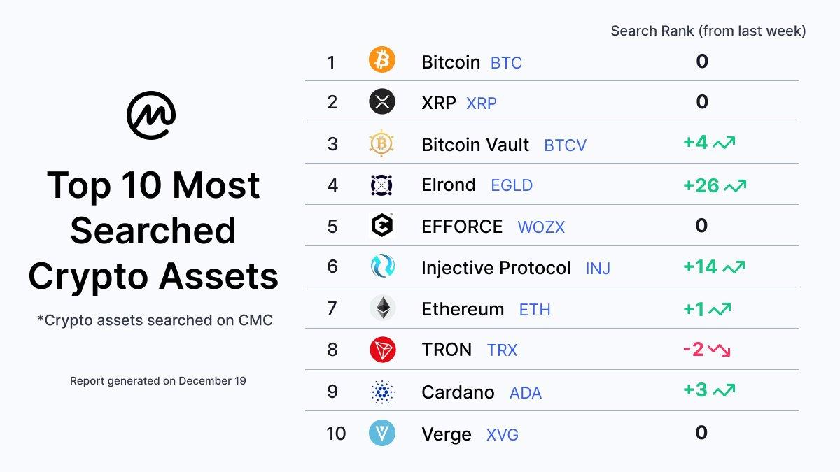 mercato bitcoin in diretta come fare soldi con i trader bitcoin