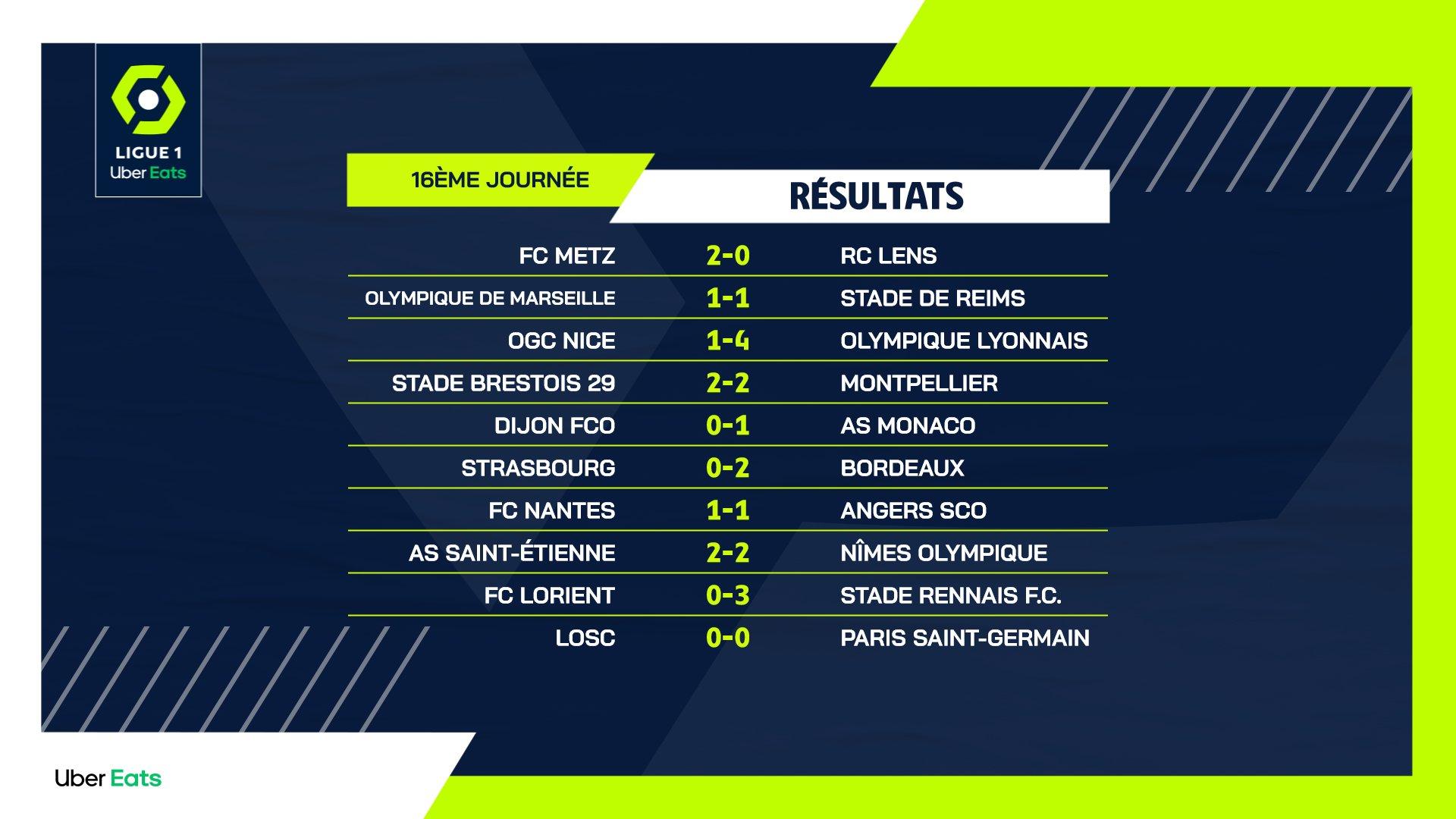 الدوري_الفرنسي نتائج الجولة ترتيب العام