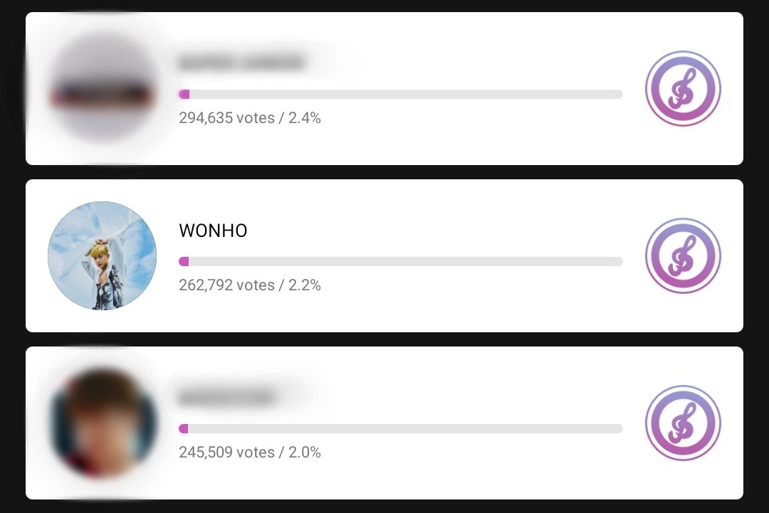 🏆 GAON MUSIC AWARDS 🏆   Wenees Wonho is finally nominated for a major award but his rankings are not doing good. Please keep collecting tickets! Let's get him to top 10   Current: 16. WONHO (2.2%)  • Don't forget to check the expiration date of your tickets   @official__wonho