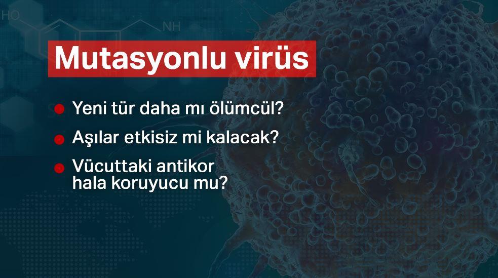 🦠 Dünya mutasyona uğramış #coronavirüs ile karşı karşıya. Mutasyon, salgını nereye götürür? Aşıyı etkiler mi? 💬 Burcu Kaya soracak, Prof. Dr. Sıla Akhan, Prof. Dr. Çağlar Çuhadaroğlu ve Prof. Dr. Tevfik Özlü yanıtlayacak. 🕘 Yakın Plan, 21.00'de NTV'de 📲 #mutasyonusoruyorum https://t.co/Zcrtki0dLU