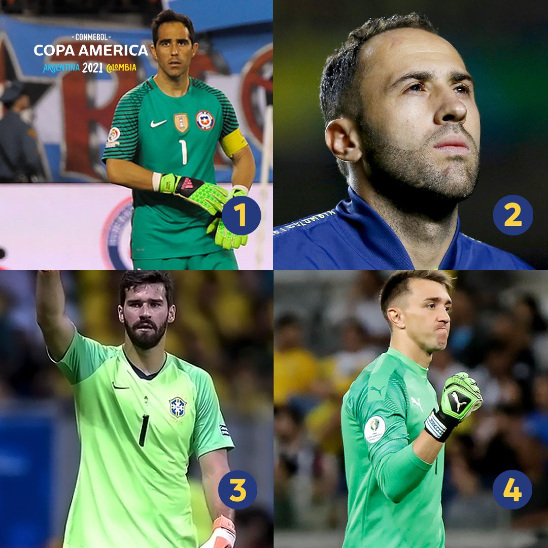 ¿A cuál de estos históricos arqueros elegirías para tu equipo?  1️⃣ Bravo 🇨🇱  2️⃣ Ospina 🇨🇴 3️⃣ Becker 🇧🇷 4️⃣ Muslera 🇺🇾   #CopaAmérica #VibraElContinente