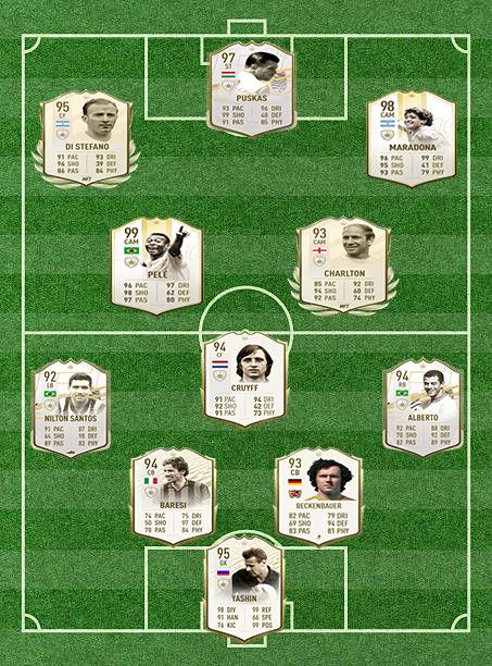 #BOdreamteam Meu Dream Team Soccer  GOL - Lev Yashin 🇷🇺 ZAG - F. Beckenbauer 🇩🇪 ZAG - F. Baresi 🇮🇹 LES - N. Santos 🇧🇷 LDI - C. A. Torres 🇧🇷 VOL - J. Cruyff 🇳🇱 MEI - B. Charlton 🏴 MEI - Pelé 🇧🇷 ATA - A. Di Stéfano 🇮🇹 ATA - F. Puskás 🇭🇺 ATA - D. Maradona 🇦🇷  TÉC - Telê Santana 🇧🇷