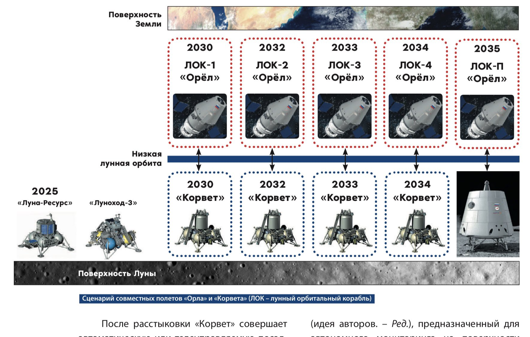 Programme spatial russe - Page 2 Epy6_hbU8AAbvwh?format=jpg&name=large
