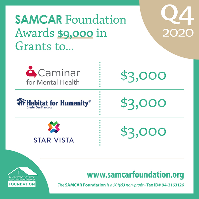 #SAMCARFoundation Trustees approved Q4 grants to 3 organizations—$3,000 each to @CaminarCal, @HabitatGSF & @StarVistaSMC—for a total amount of $9,000, with funds from member contributions to the #SAMCARGivesBack online fundraising campaign. Read more at https://t.co/2xzXrjoRLw https://t.co/pivpofiSRd