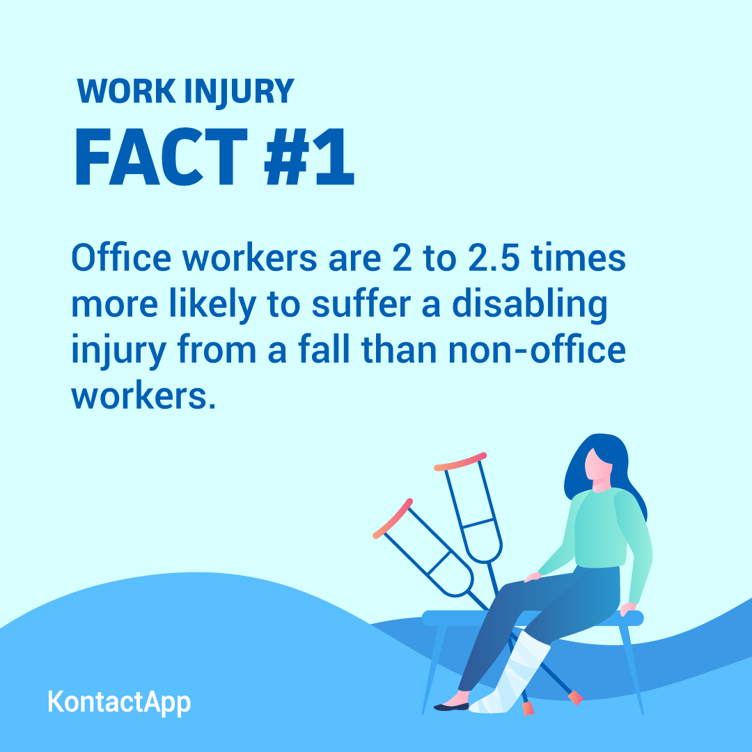Even the best prepared among us can still fall victim to accidents at work. Let's avoid these injuries by taking proper precautions. Be mindful. Be careful. #workinjury #bemindful #becareful