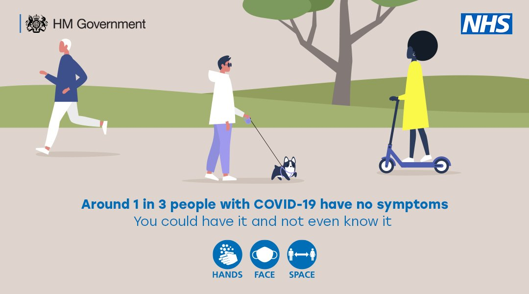 We need to keep protecting each other. Please remember #HandsFaceSpace 🧼😷⬅️👤➡️ and act as if you have #coronavirus  Help #StopTheSpread of #covid and help save lives  More info 👉
