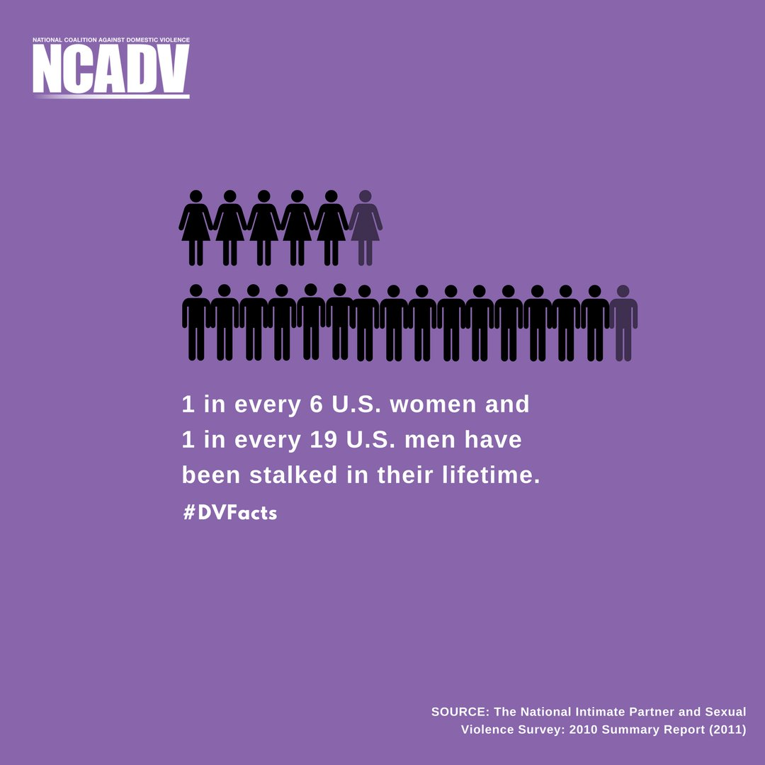 1 in 6 women and 1 in 19 men in the U.S. have been or will experience stalking in their lifetime. #DVFacts