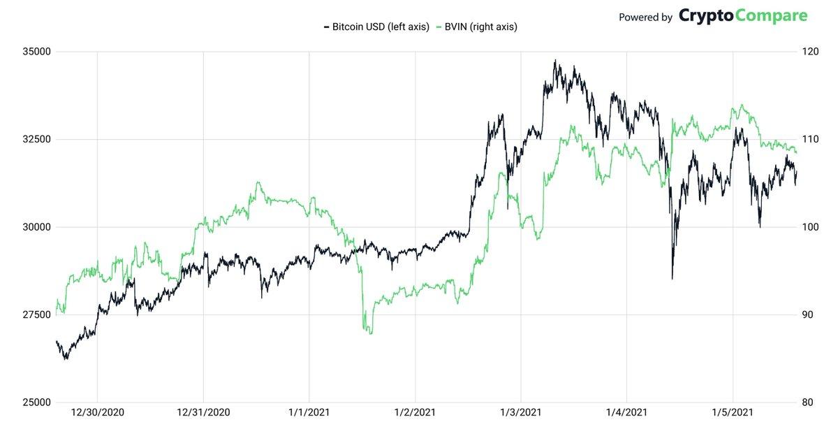 bitcoin vs mintys