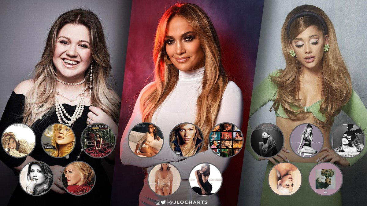 .@JLo, @ArianaGrande & @KellyClarkson are tied as the 9th female artists with the most Platinum albums in the United States of all time, with 5 each.