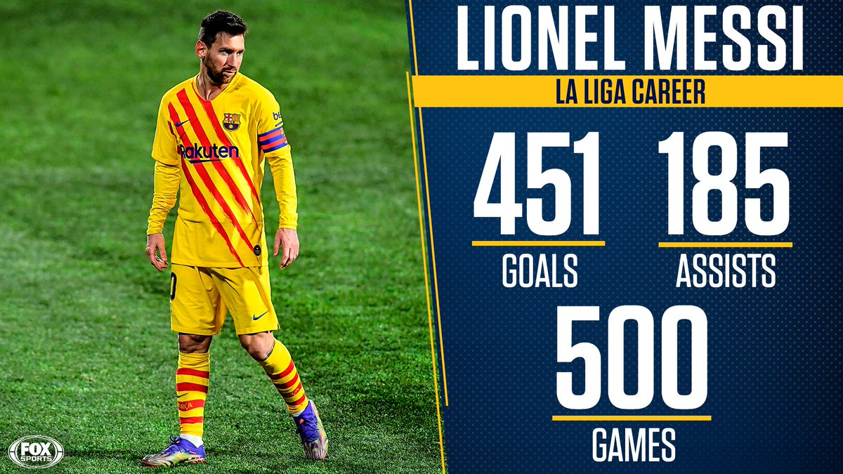 """FOX Soccer on Twitter: """"500 La Liga games in the books for Lionel Messi. Insane numbers 🤯… """""""