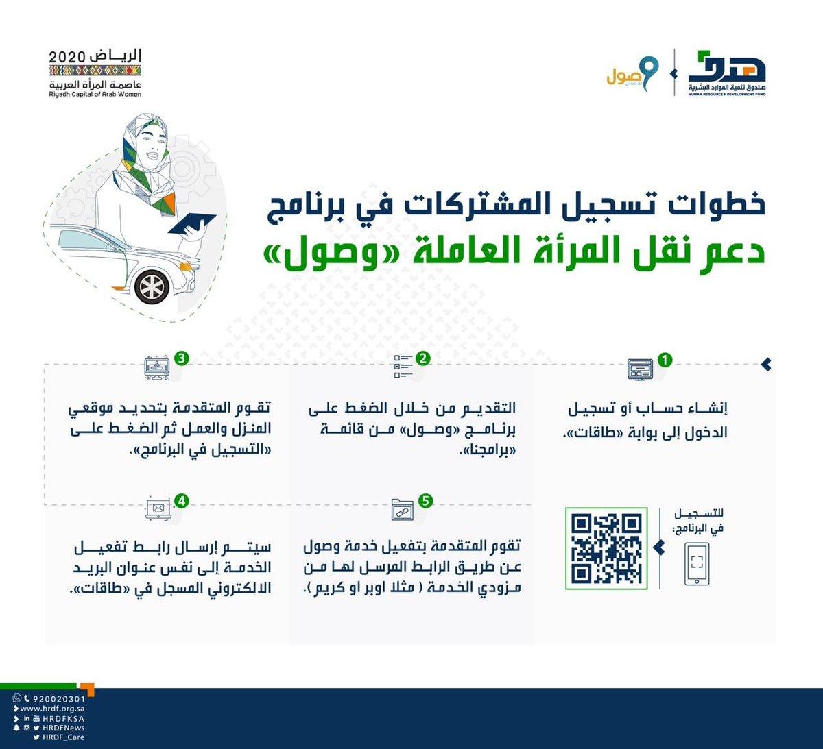 هدف On Twitter للمرأة العاملة في القطاع الخاص ي مكن التسجيل والاستفادة من برنامج دعم نقل المرأة العاملة وصول من خلال اتباع الخطوات التالية الموقع الإلكتروني Https T Co Rptdwk3e61 لك لتعملي المرأة وطن وطموح الرياض عاصمة المرأة العربية