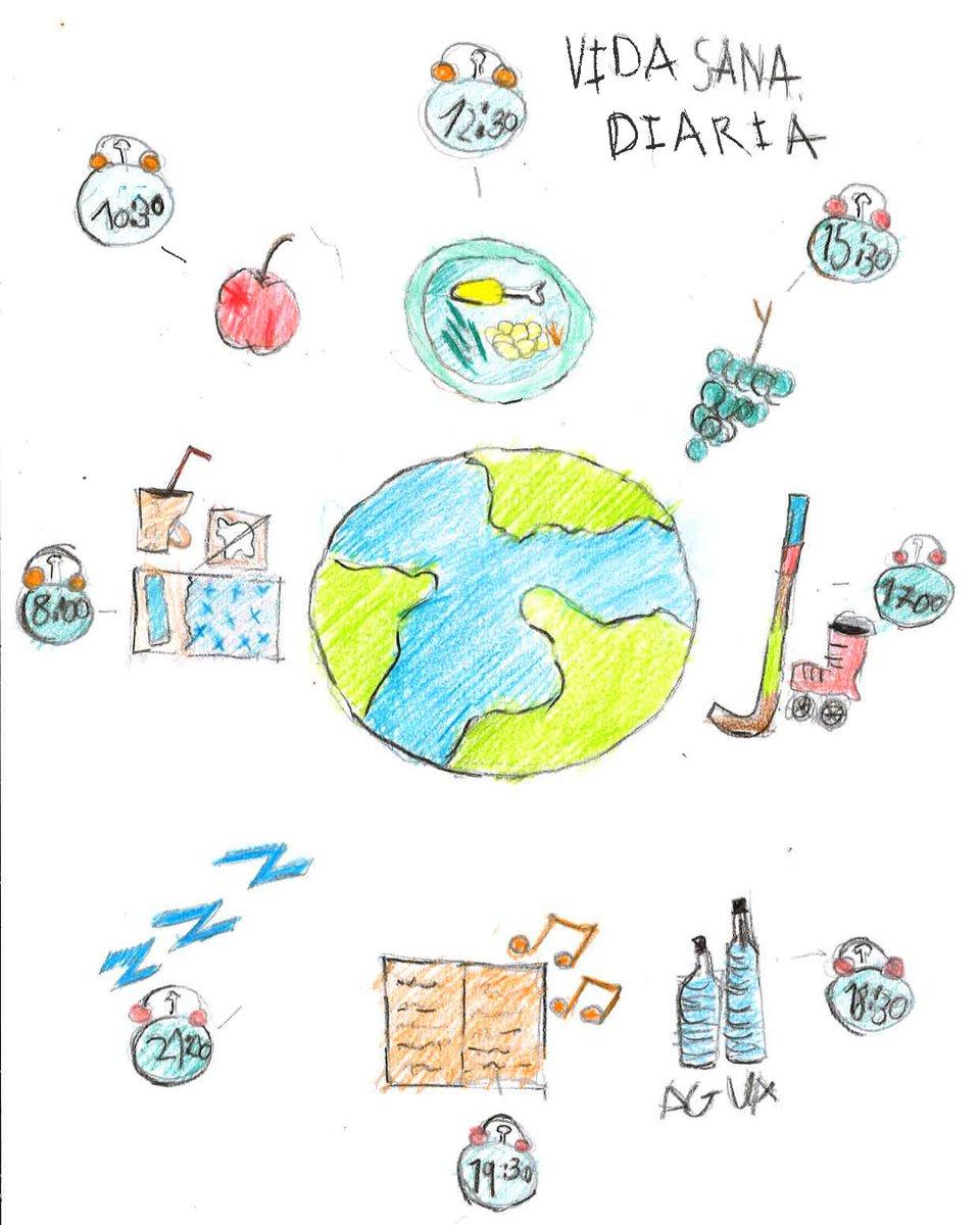 """Este año, desde Knauf, queremos concienciar sobre la importancia de tener unos #hábitossaludables en nuestra vida cotidiana  🖼️ Basilio Rodríguez  6 años  - """"Mi día saludable""""  Más dibujos 👉 https://t.co/Q6htOIpo6Y  #CuidaTuSalud #staypositive #staysafe #stayhealthy #staystrong https://t.co/BsAoO7C1Xw"""