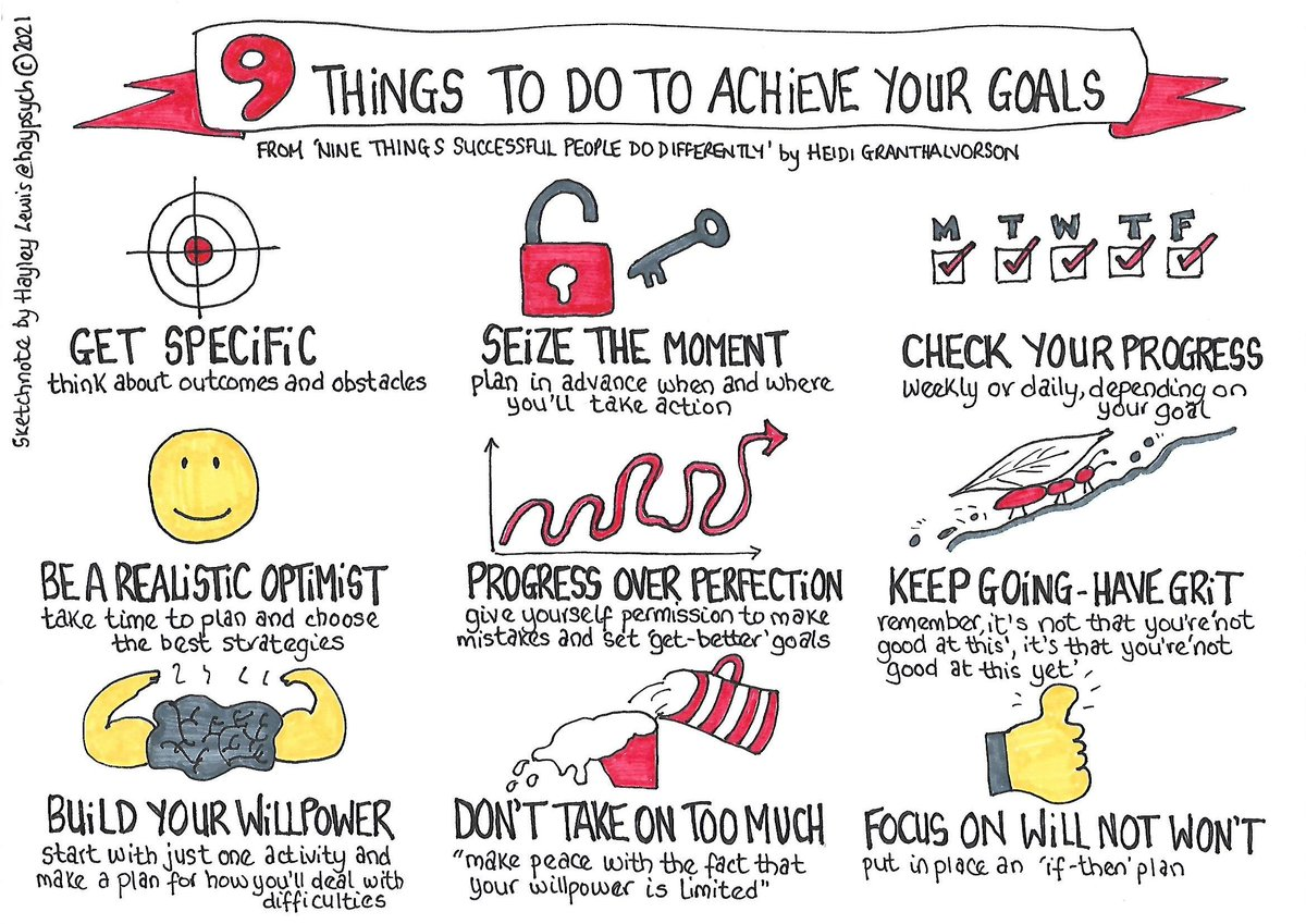 Happy New Year! If you've set some #goals for 2021 then my sketchnote might be helpful. It's a summary of advice by @hghalvorson from her book 'Nine things successful people do differently' #success #psychology