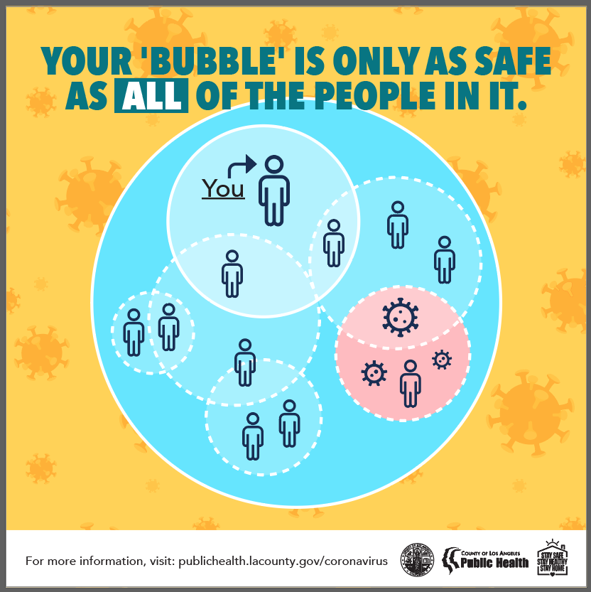 One in five residents currently tested is infected with COVID-19. Your bubble is not as safe as you think it is. Don't meet up with those outside your household.
