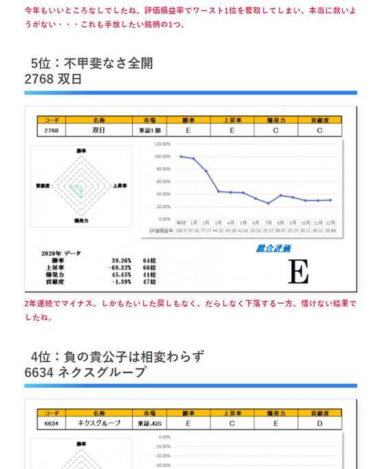検索 日経 株価