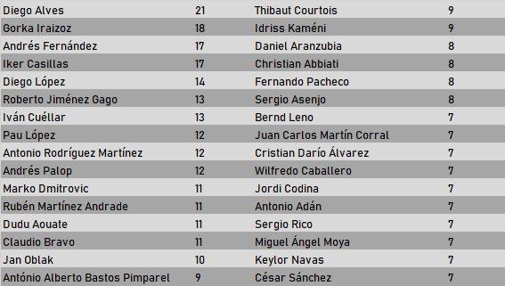 La Liga 20/21 - Page 3 EqBly8dUcAAq230?format=jpg&name=small
