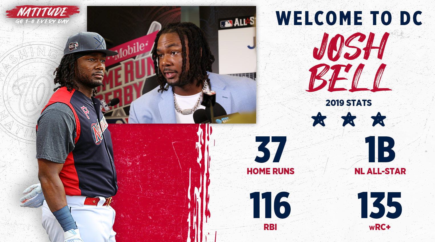 """Washington Nationals on Twitter: """"The Washington Nationals have acquired 1B Josh Bell from the Pittsburgh Pirates. 🔗 // https://t.co/nJTyJnV9EH… """""""