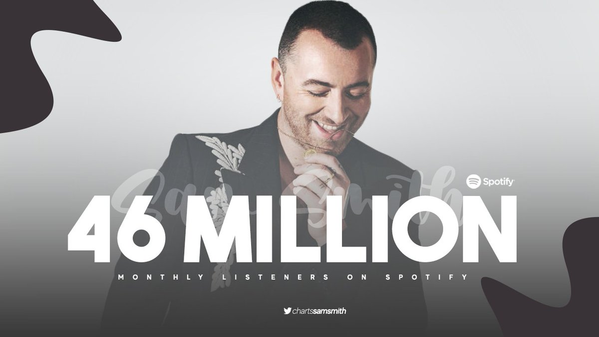 Monthly Listeners — Spotify Update:  #15. @SamSmith — 46,326,744 (+1)  — Sam Smith has gained 1,158,996 listeners in the last 24 hours on Spotify.