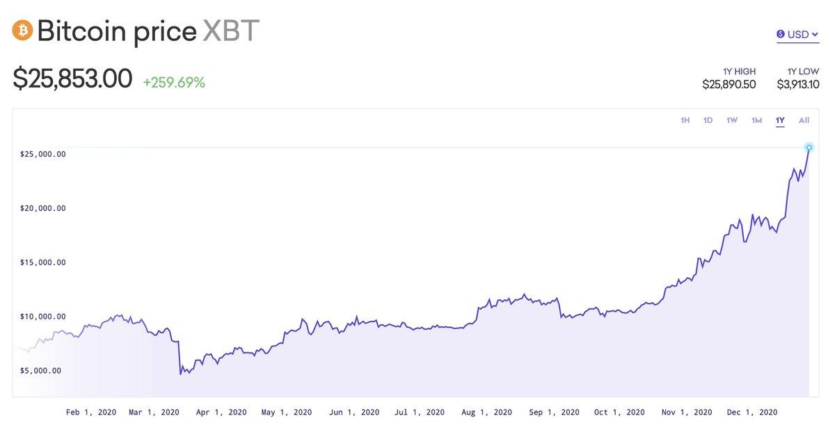 crypto de înaltă frecvență bot de tranzacționare