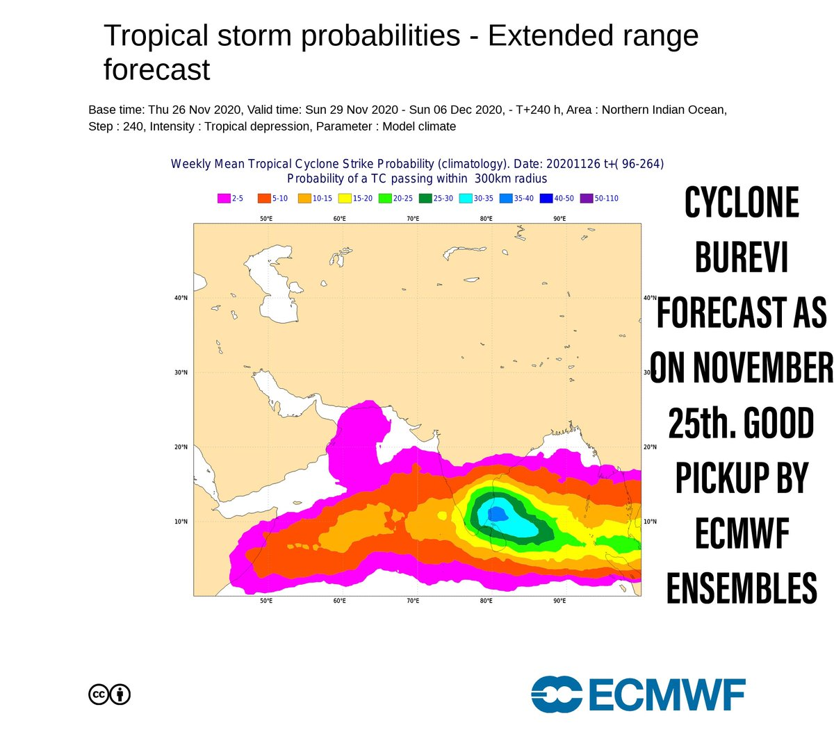 When it comes to #MJO forecast, disturbances in bay, onset spell, easterly troughs #CycloneNivar #CycloneBurevi, #ECMWF was picked the trend perfectly and spot on with its predictions. #NEM2020 #ChennaiRains  (3/5)