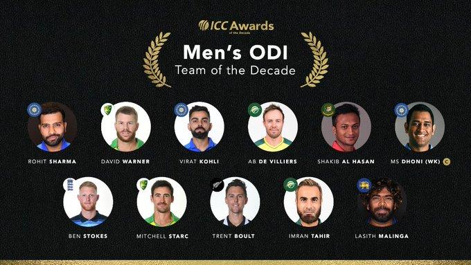 ICC Teams of the Decade