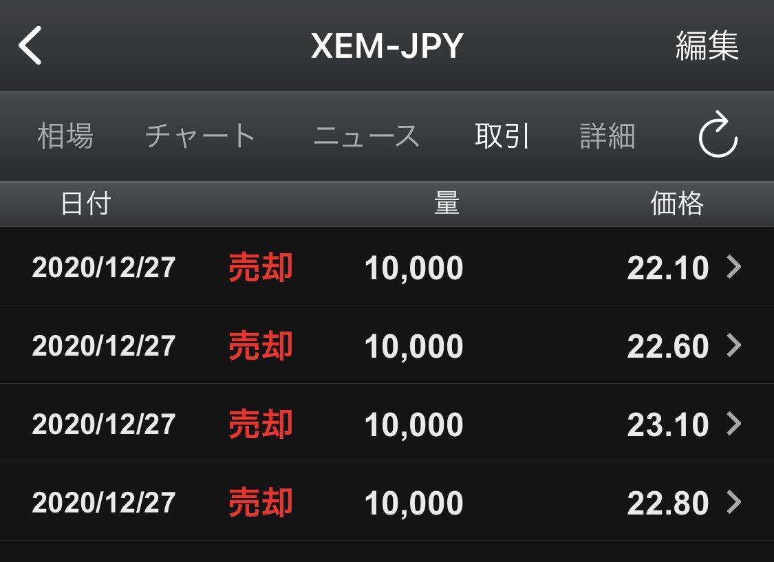 40000XEM売却;;