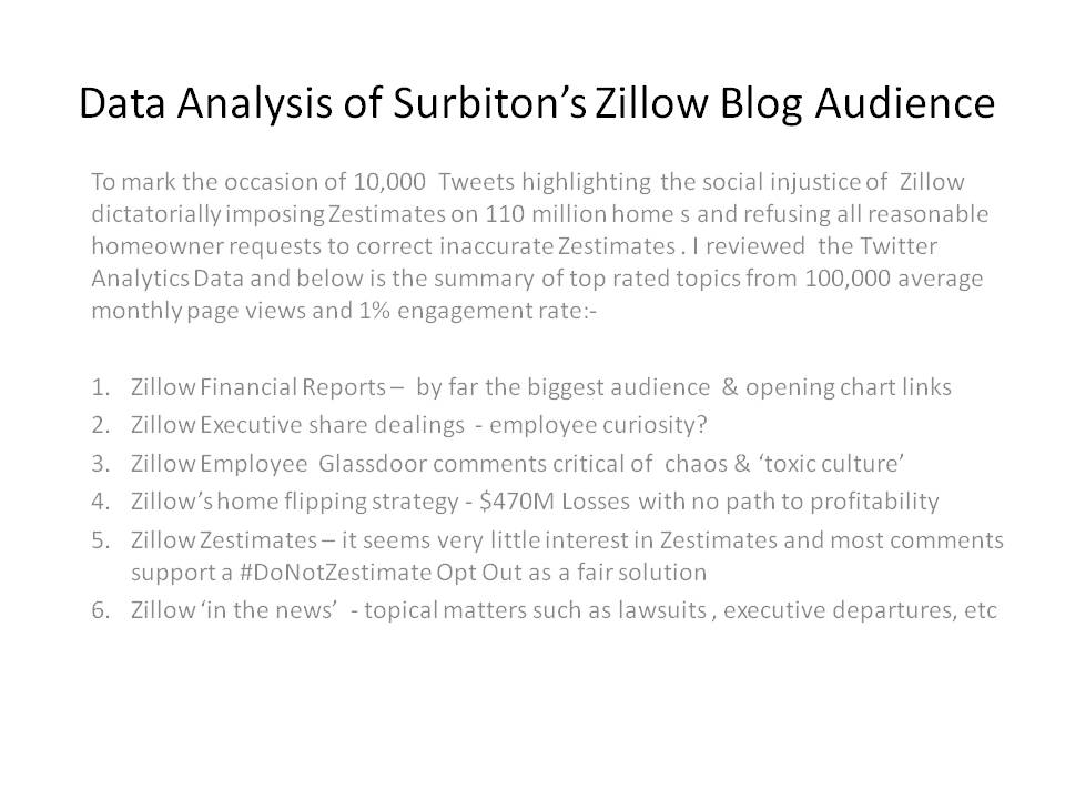 After 10K Tweets highlighting the Social Injustice of #Zillow Dictatorially imposing Zestimates & refusing H/owner requests to correct $Z errors I thought it appropriate to mark the event by publishing a summary of @Surbiton99 Audience #ZGlife preference #Sundayvibes #Lied #Trump