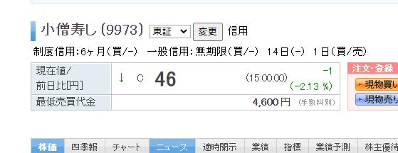 北海道 株価 イオン