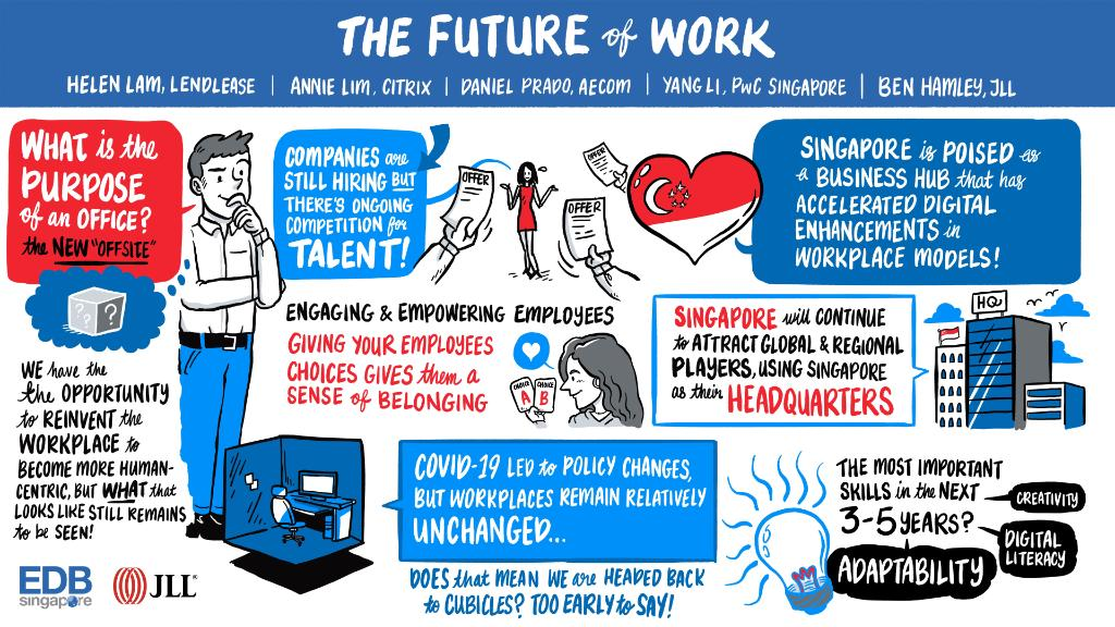 Regional hubs 🏙  like Singapore remain critical for businesses, say experts at a webinar by EDB and JLL on the future of work. Read more about new hub models and the future of work 👇 https://t.co/TxbM0n2UUR https://t.co/6hG96nUd7B