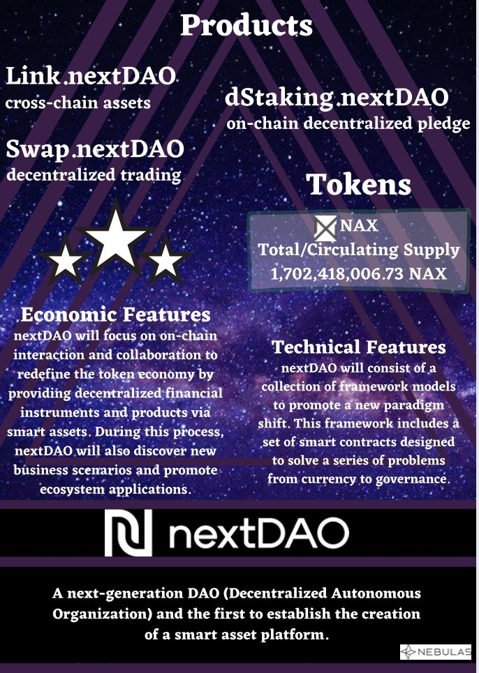 Thanks for the breakdown. Love the background too! #nextDAO #DeFi $NAS $NAX