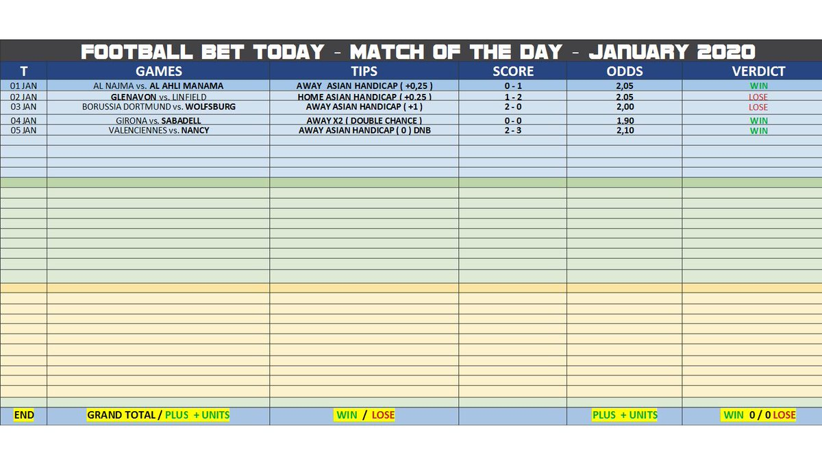 10 best teams to bet on today corridomnia king sport betting