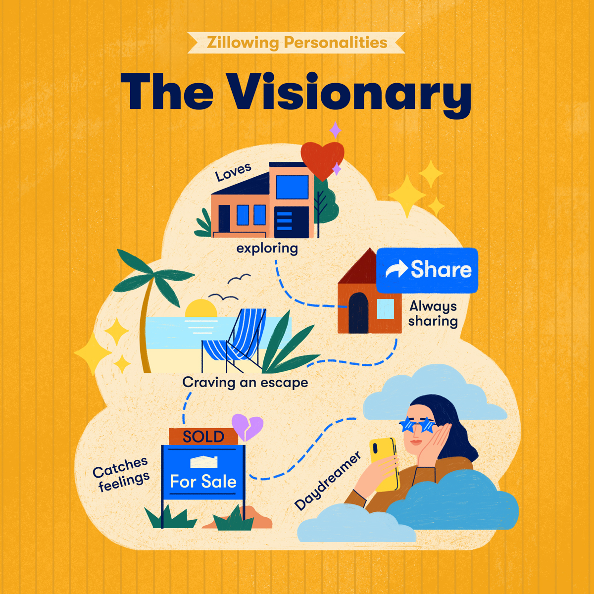 The Visionary: The one who's probably using Zillow to daydream right now