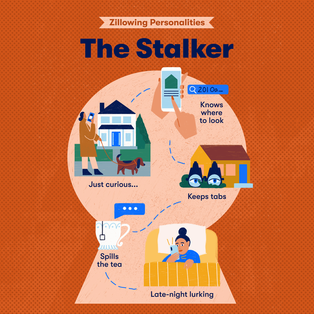 The Stalker: The one who can't stop browsing homes at all hours of the night