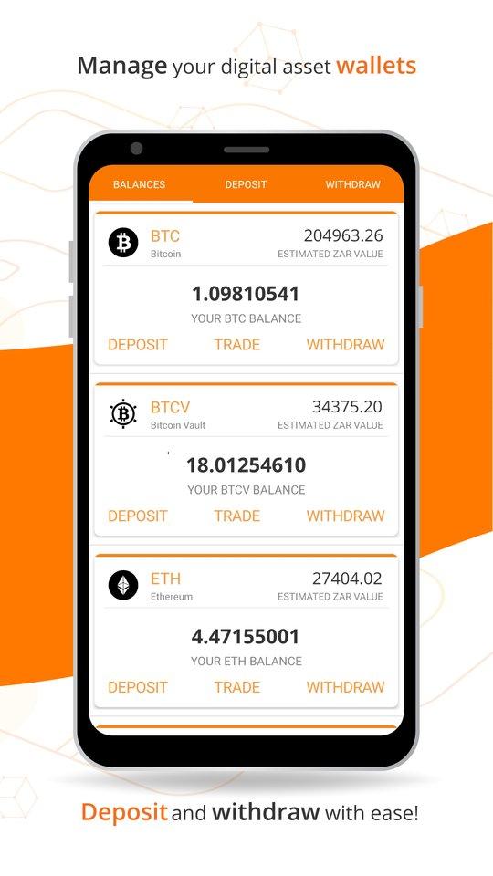 Convertire Valuta, Bitcoin in Franco Svizzero