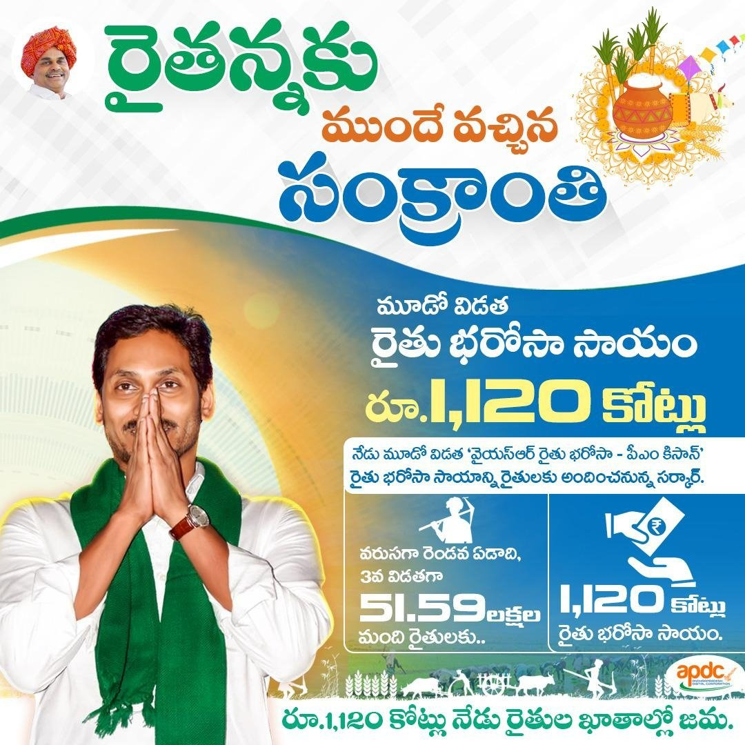As a huge relief to farmers impacted severely by #cyclonenivar, input subsidy amounting to 646 Cr to 8 lakh farmers & the 3rd installment of #YSRRythuBharosa amounting to 1120 Cr to 51.59 lakh farmers was disbursed today. The AP Govt is committed to the welfare of our farmers.