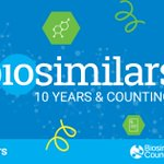 Image for the Tweet beginning: Biosimilar medicines lower #drugprices for