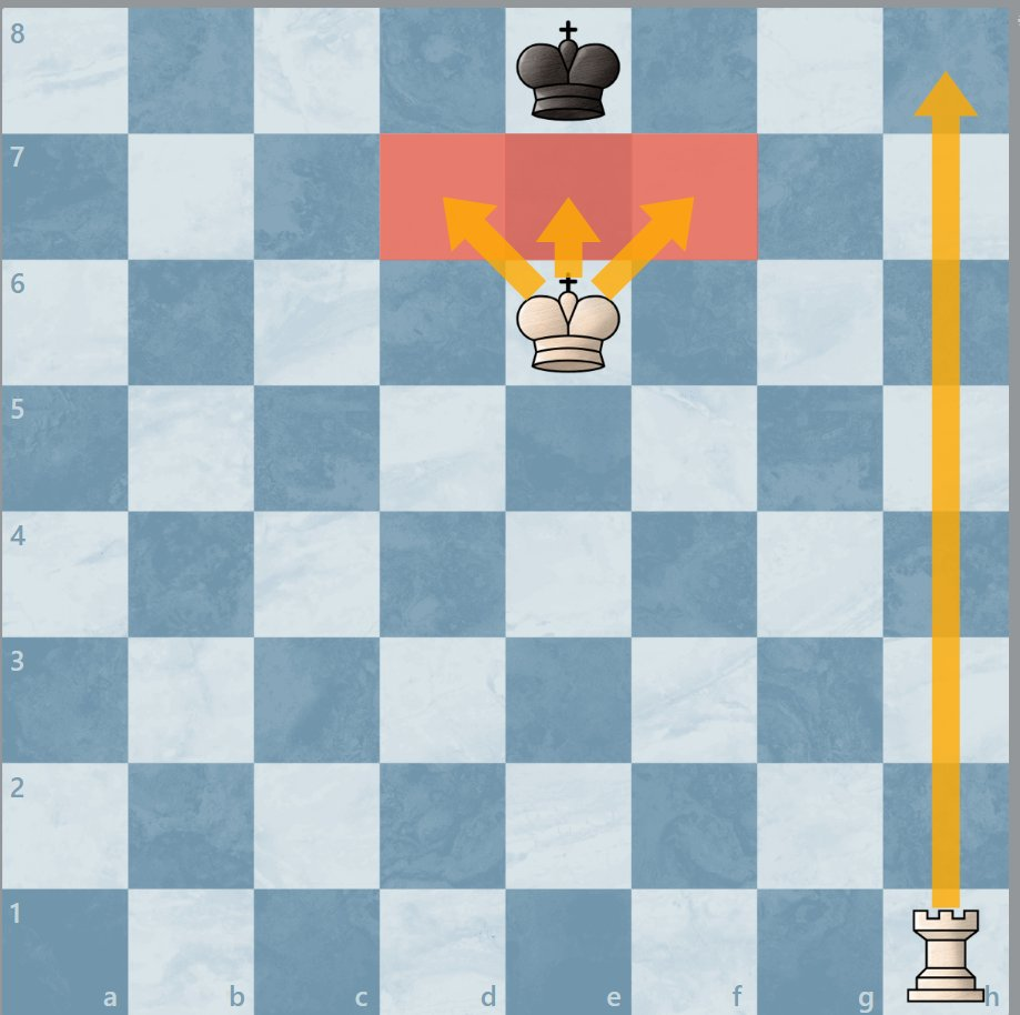 Qtcinderella On Twitter Why Dont You Have A King Rook Endgame Video Gothamchess Youre Ruining My Life
