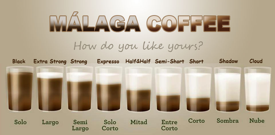 Replying to @visitcostasol  Do you know the 10 different types of coffee in Malaga? Hot beverage #InternationalCoffeeDay #CostadelSol