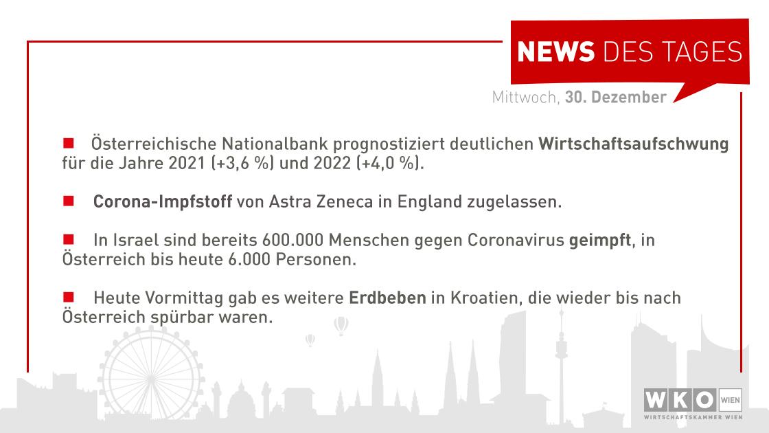 Wirtschaftskammer Wien Wkowien Twitter
